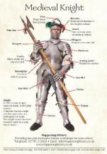 Medieval Knight Poster